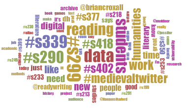 #mla14 Friday 10 January Cirrus Word Cloud