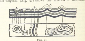 Image from 'An Introduction to the Study of Metallurgy, etc', 000144847 via the Mechanical Curator