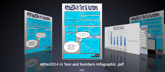 #dhsi2014 infographic file view on my finder
