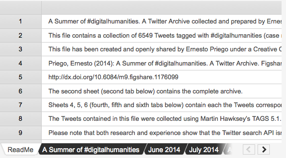 Priego, Ernesto (2014): A Summer of #digitalhumanities - A Twitter Archive. figshare. http://dx.doi.org/10.6084/m9.figshare.1176099 Retrieved 22:37, Sep 20, 2014 (GMT)