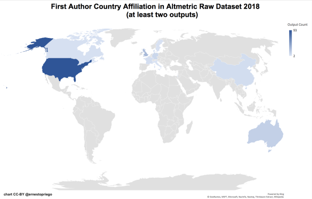 First Author Country Affiliation in Altmetric Raw Dataset 2018