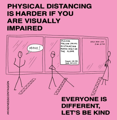Poster on phsical distancing and visual impairment for a WHO call for submissions on physical distancing.
